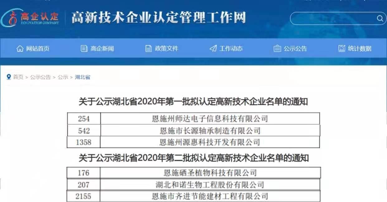 恩施高新区成功申报6家高新技术企业